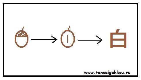 ierogligy-obrazovaniye-2