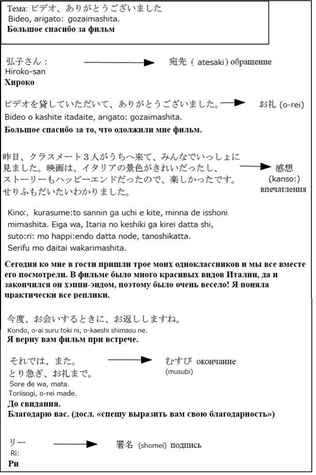 Японский язык. Письмо благодарности2