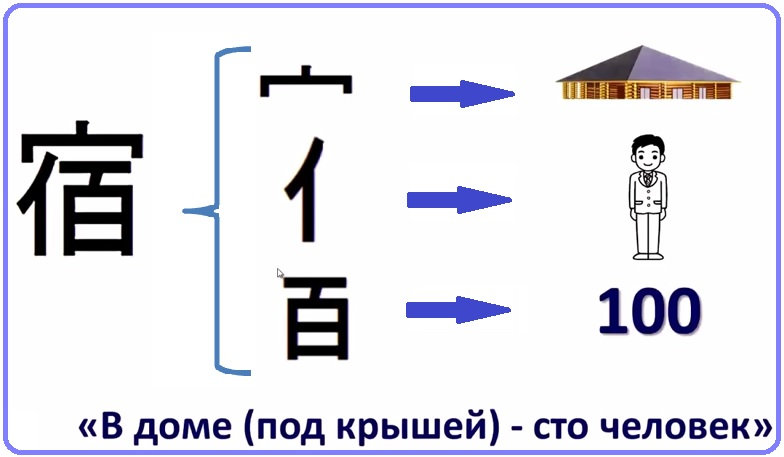 японский иероглиф shuku как запомнить