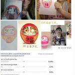 Конкурс на лучший рисунок японской куклы Дарума
