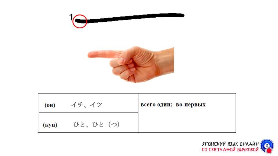 Иероглиф Один ichi 2