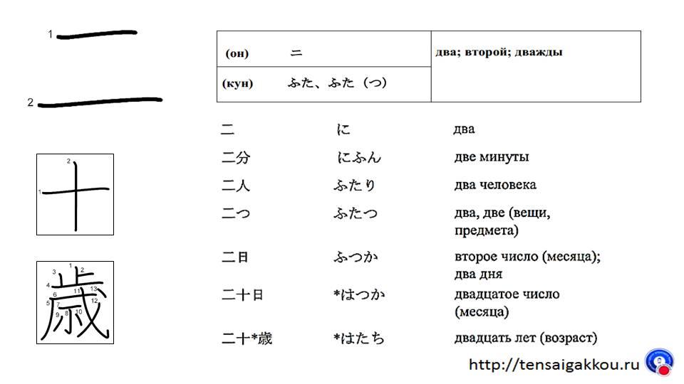 японские иероглифы слова