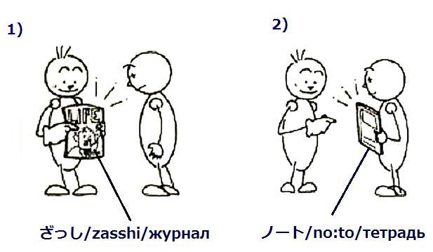 Упражнение-1-1