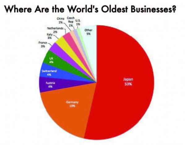 Sekret_yaponskogo_biznesa