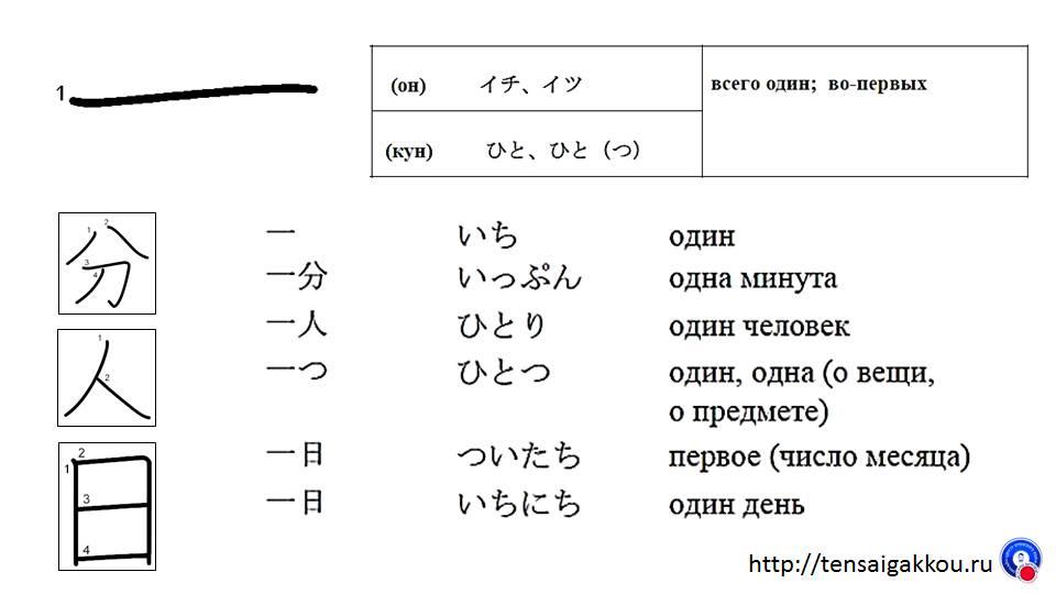 yaponskij-ieroglif-slova