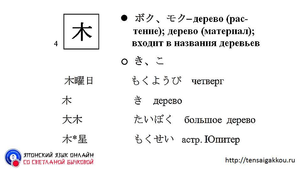 +kak-uchit-yponskie-ieroglify+