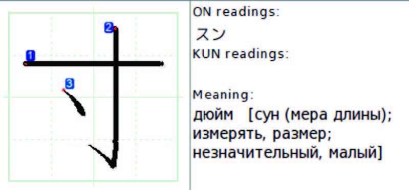 zapominanie-ieroglifov-po-klyucham-ieroglify-telo-体-i-vremya-時
