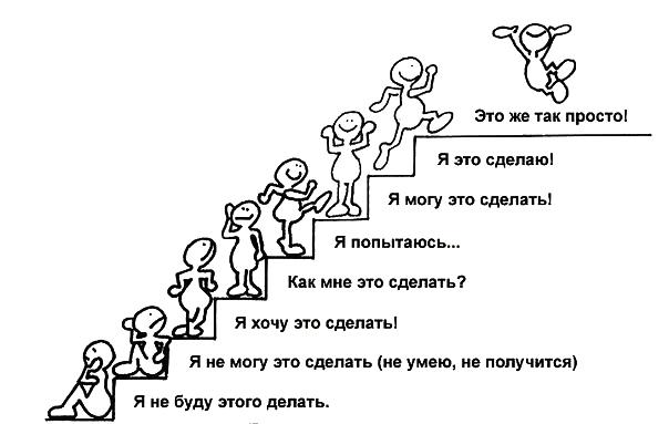 vozmozhnost-soversheniya-dejstviya