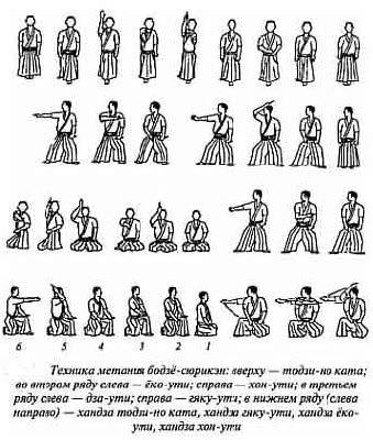 stalnye_zvezdy